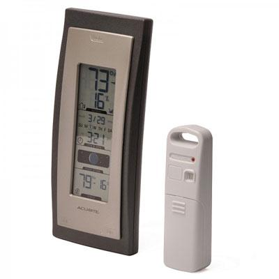 Acu Wireless Thermometer Humidity Clock