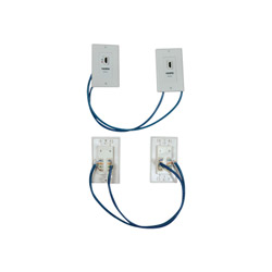 HDMI over Cat5 Wallplate Extension